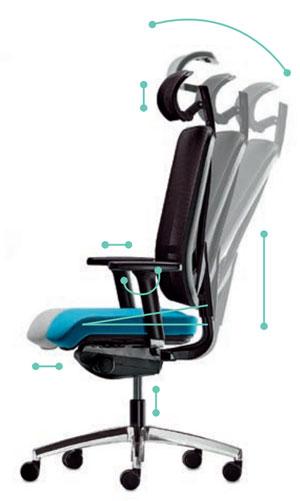 irodai szék anatómiai